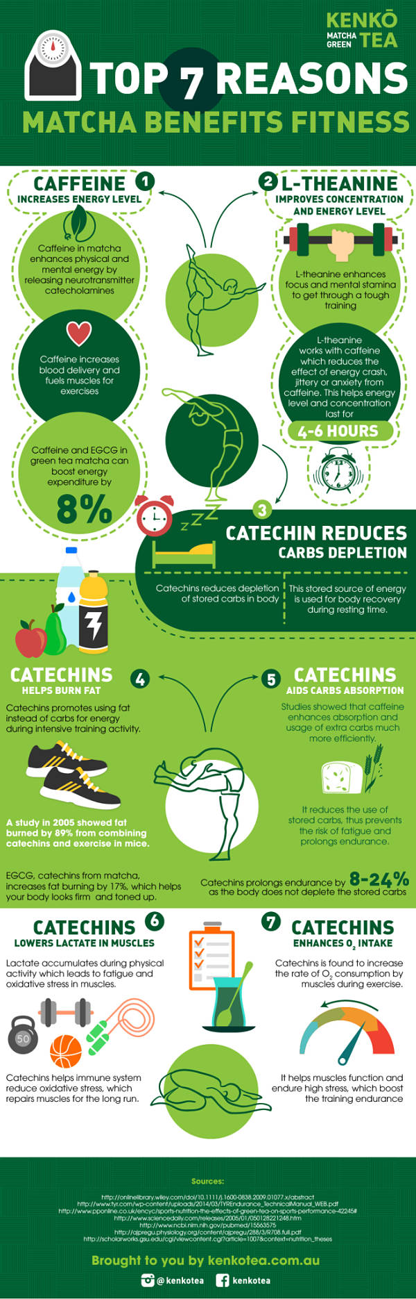 Top_7_Reasons_Matcha_Benefits_Fitness_infographic